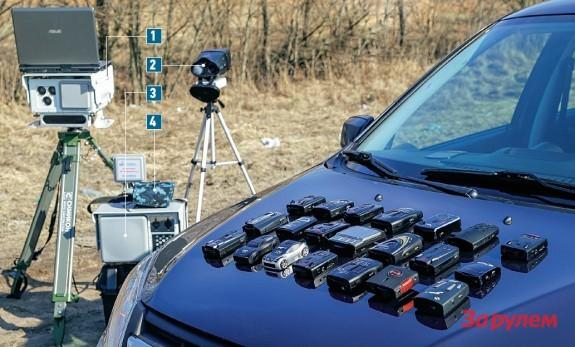 какие радар-детекторы ловят все камеры